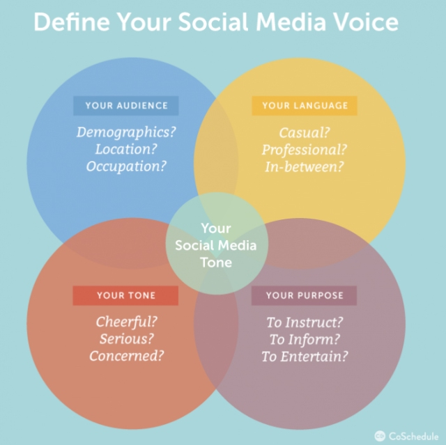 define-your-social-media-voice.jpg